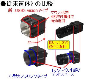 USB3 Vision対応カメラの紹介 | マシンビジョン大全|FA