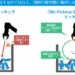 最先端技術でロボットピッキング自動化 Photoneo社 「Bin Picking Studio」徹底解説